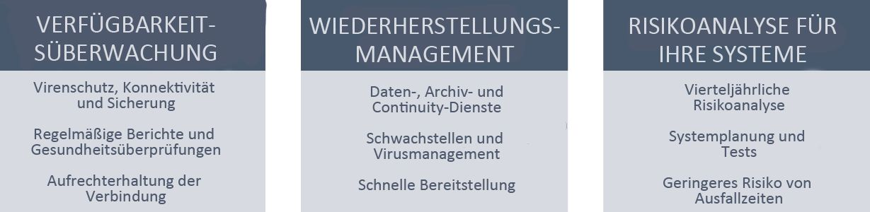Managed-Cont-Webcopy-DE