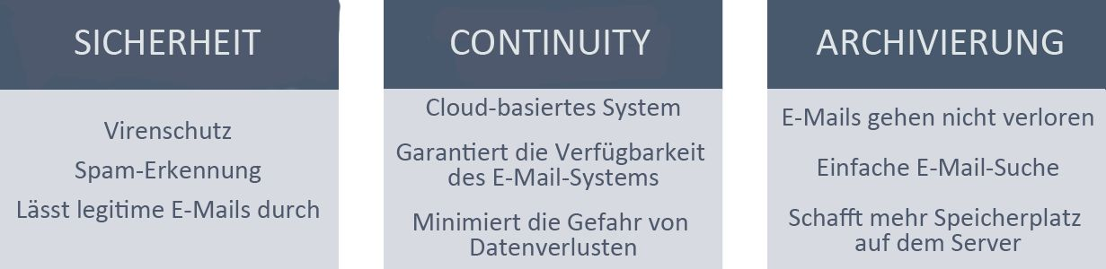 Managed-Email-Webcopy-DE