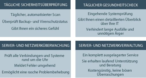 Managed-Net-Webcopy-DE